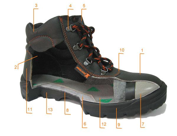 Детали производства спецобуви серии Ahiless Safety. Рабочая обувь в Самаре.